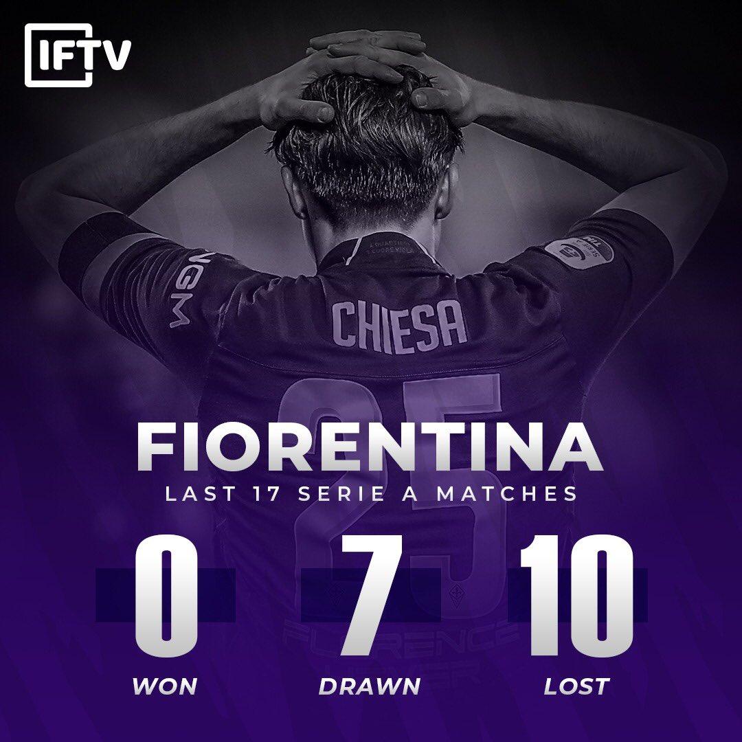 48年来首次,佛罗伦萨连续17轮意甲未尝胜绩