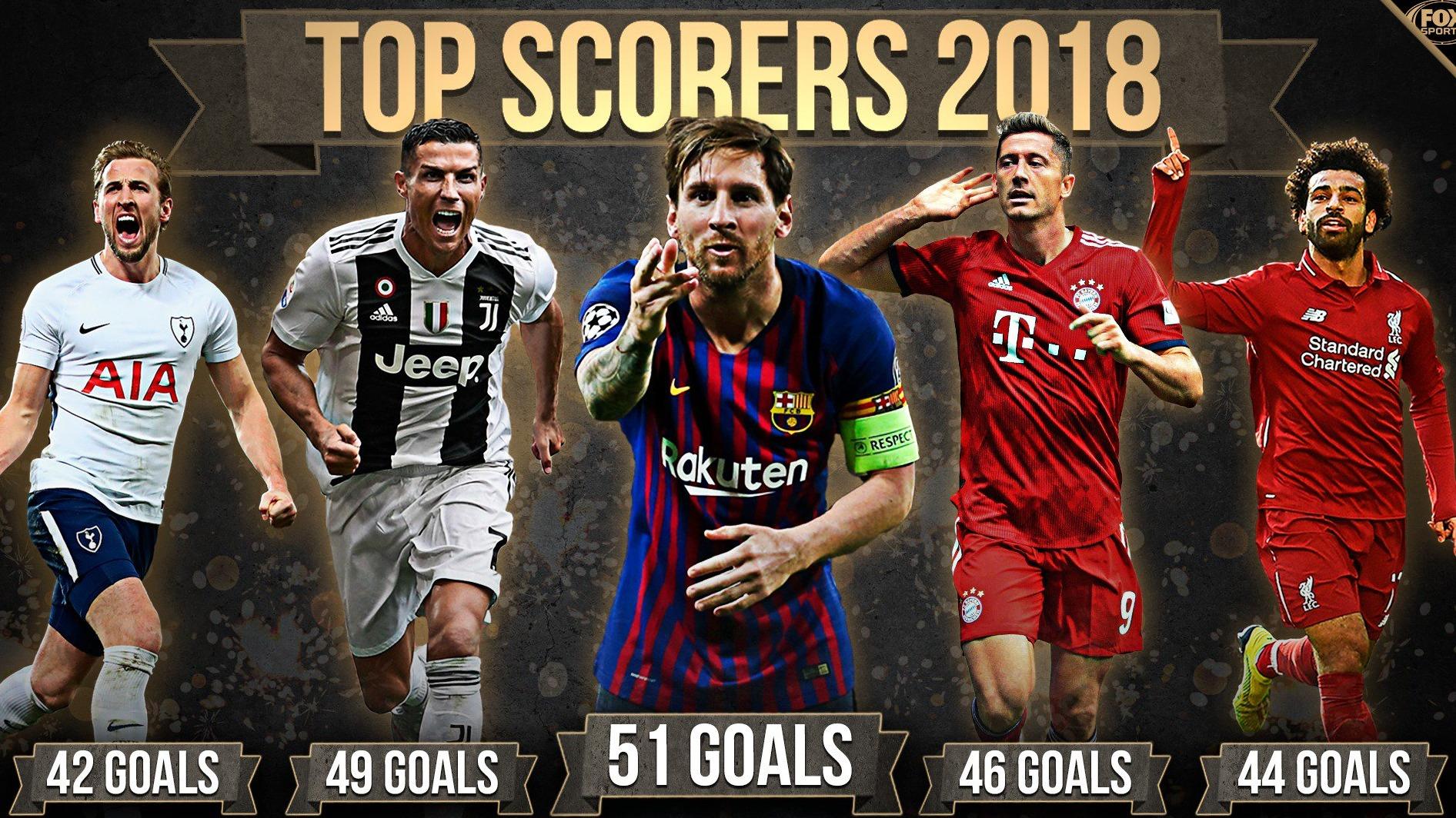 2018年度射手榜:梅西C罗莱万萨拉赫凯恩分列前5